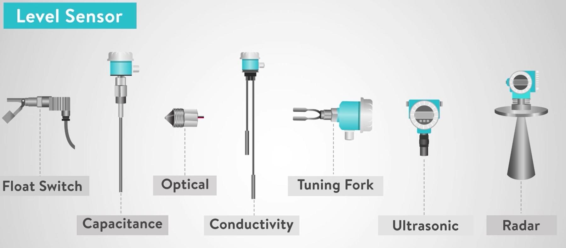 选哪个?7种液位传感器大比拼