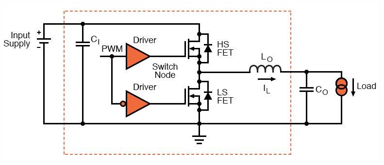 DC/DC降压转换器设计技巧和窍门
