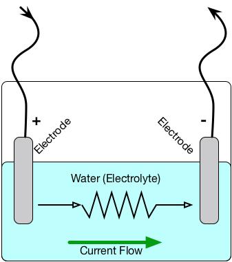 传统电热水壶到底是什么工作原理