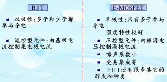 BJT和增強型MOSFET的區別和對比