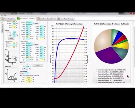 在LTpowerCAD中進行損耗估算和分析