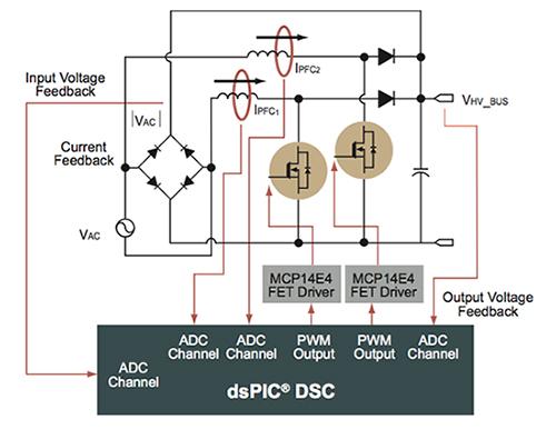 如何設計智能電表