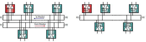 UART远距离工业通信电路该如何设计