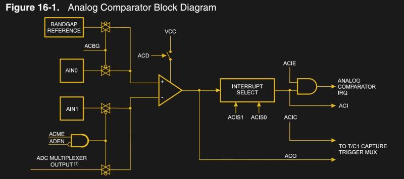 Hackaday Supercon-BRETT SMITH-隐藏的微控制器功能,让您的生活更轻松