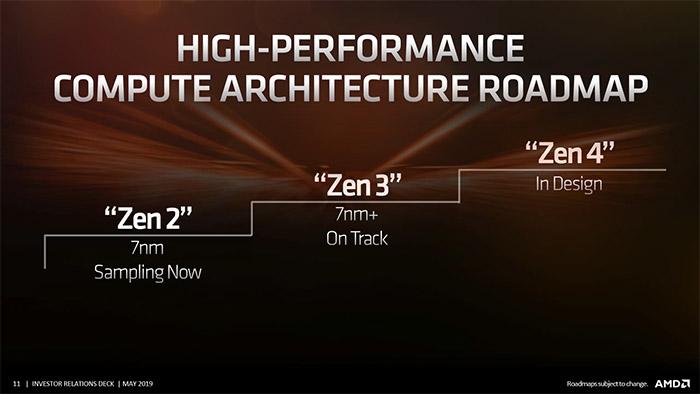 再接再厉,AMD 锐龙4000处理器性能飙上天际