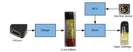 老罗都在搞的电子烟,电路设计原来这么简单