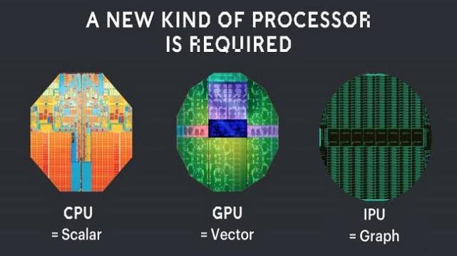 IPU处理器,开启半导体的新时代