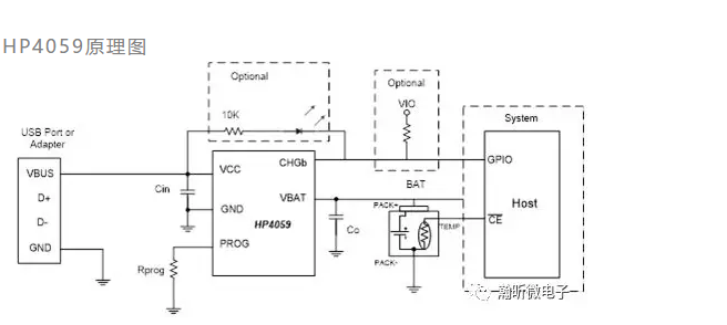 锂电池充电IC HP4059突破物理极限尺寸,有助提升敏感型设备电路方案创造