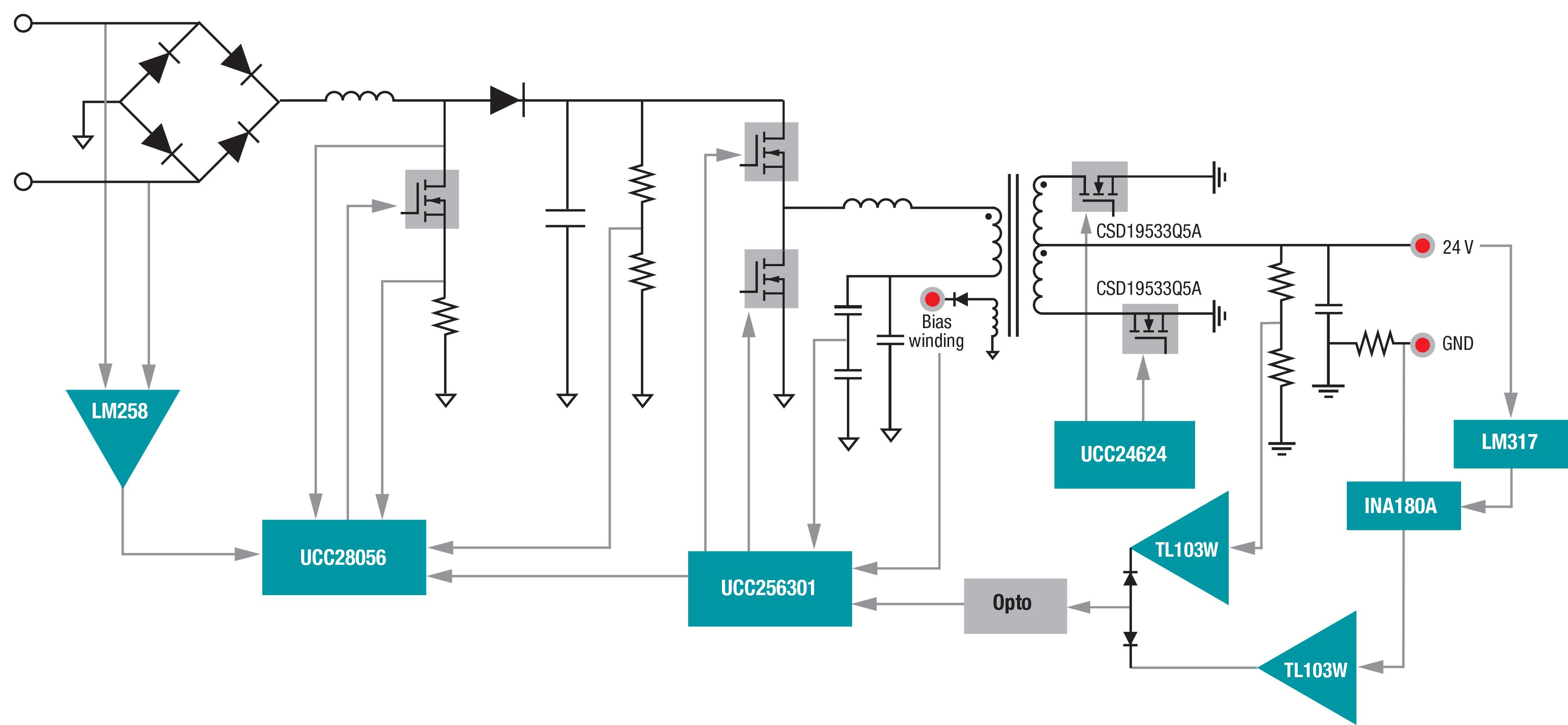 3个因素助你实现工业AC/DC电源的高效率和高可靠性