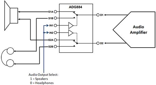 拒绝噪声,巧妙的模拟开关电路设计