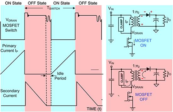 开关电源电路设计-该选隔离还是非隔离
