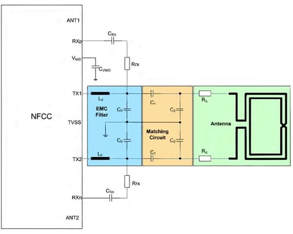 如何在你的智能家居項目中增加NFC電路方案