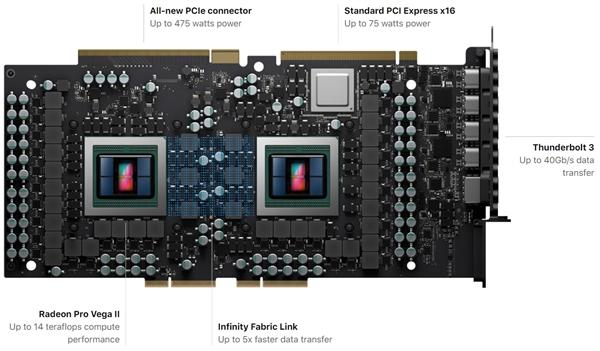 CPU踢英特尔,GPU打英伟达:AMD的高光时刻