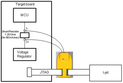 3款低功耗微控制轻松实现物联网电路设计方案