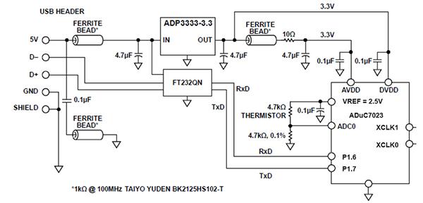 快速创建精确的基于热敏电阻的温度传感电路设计