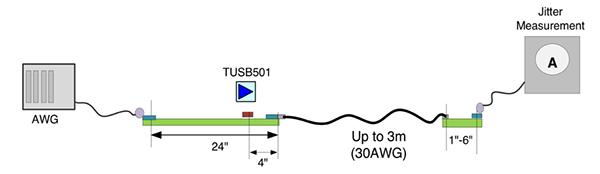 USB 3.0电路设计:应对长距离挑战