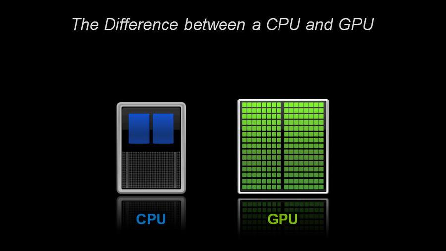 通俗易懂:CPU和GPU区别