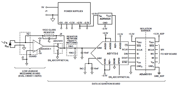 气体、液体分析仪器电路设计方案