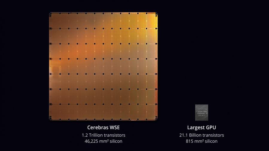 1.2万亿晶体管,这款深度学习芯片晶体管数量是苹果A12处理器的174倍
