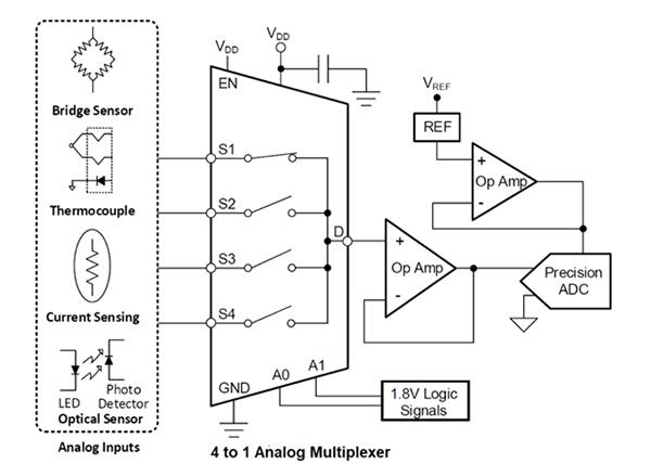 简化传统复杂的开关设计,基于TMUX6111RTER的模拟开关电路设计