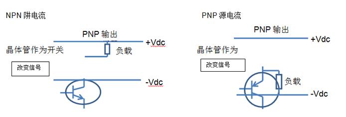 左手NPN,右手PNP:你的betway必威官网登陆网址设计该选谁