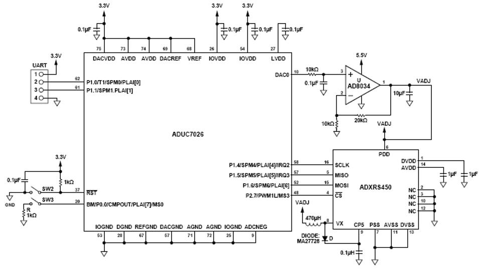 數字陀螺儀電路設計