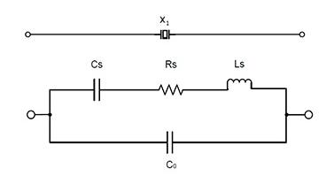 晶振電路設計探討:電路失效原理深度分析
