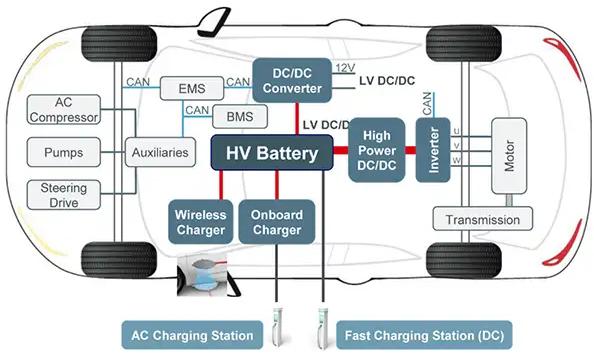 智能電動汽車最優解決方案-基于SiC MOSFET高性能電池管理電路設計