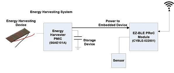 未來能量收集電路方案:優化無電池電路原理圖設計