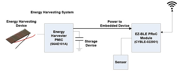未来能量收集电路方案:优化无电池电路原理图设计