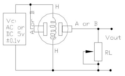 選對傳感器,簡化空氣質量以及工業氣體檢測電路方案設計