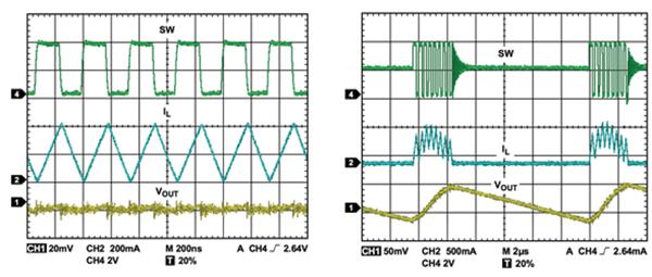 提升能效,延长便携式设备中电池寿命:关键在于DC-DC电路脉冲频率调制设计