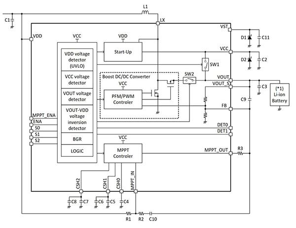 颠覆行业,工业控制器的能量收集电路方案设计