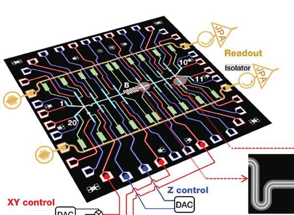 不明覺厲:187ns,中國量子芯片刷新世界紀錄