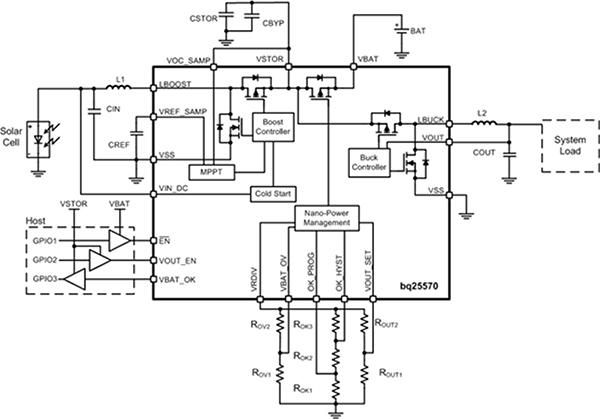 能量收集的核心-高集成度的电源电路设计方案