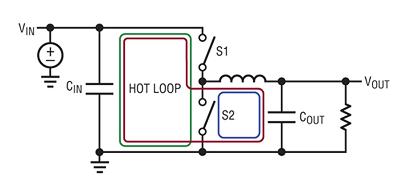 PCB设计进阶:如何注意EMI