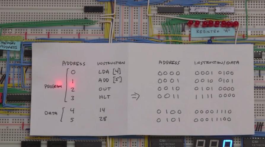 [系列教程]国外大神带你用面包板制作8-bit计算机(单步执行8位面包板计算机上的程序)