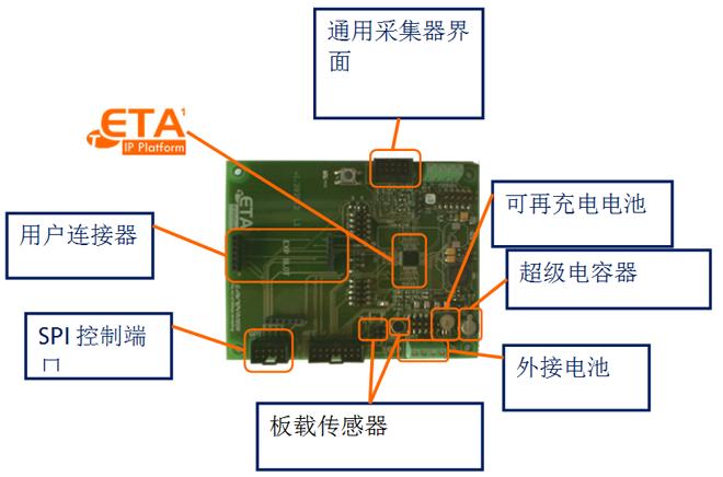 教科书般的能量采集方案——基于超低耗微控制器LC87F7932的电路设计