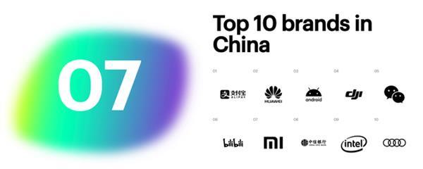 时代变迁,中国最有价值品牌信仰不再是苹果