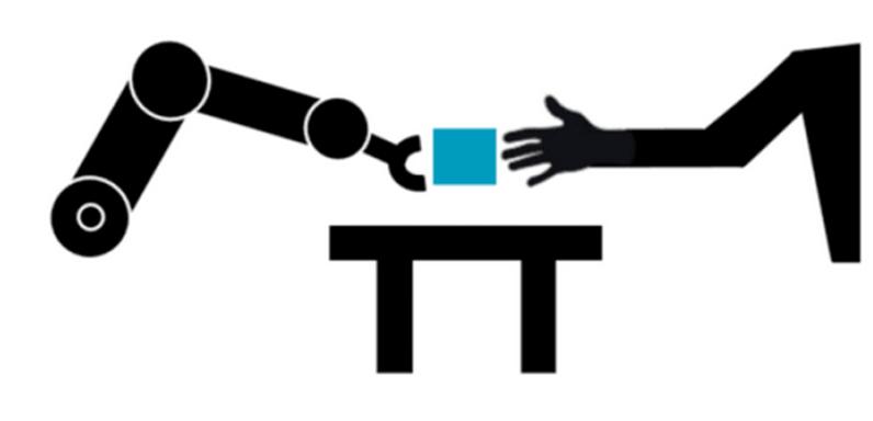 讓安全隨芯,新RIA標準助力機器人更智能,更靈活