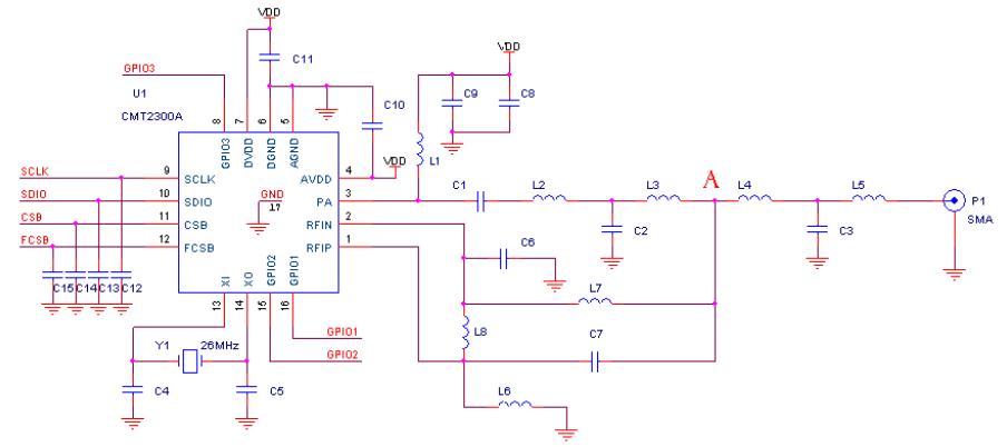 基于CMT2300A的直连射频匹配网络电路设计