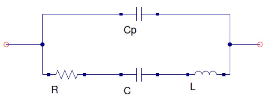射频电路之选择合适的电容器设计
