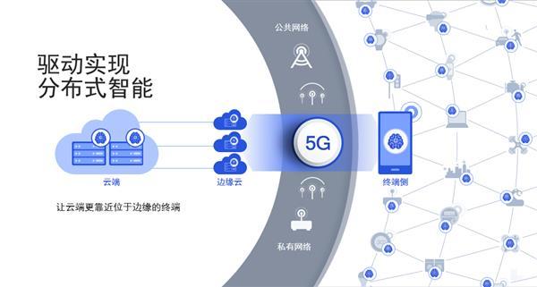 4万亿美元的人工智能产业,依托5G、AI,高通独占鳌头