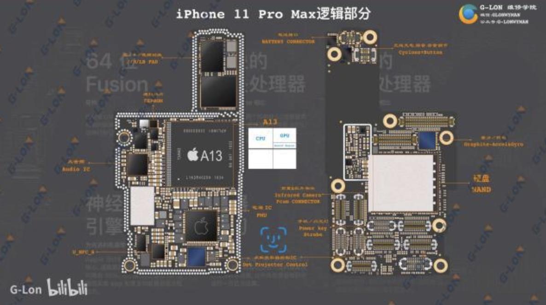 iPhone 11 Pro Max更详细的拆解曝光:苹果A13处理器封装占大片主板空间