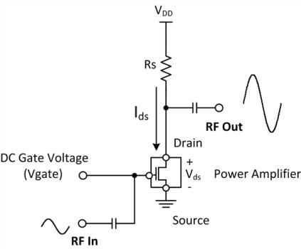 射频(RF)基站的的电路设计方案是如何考量的