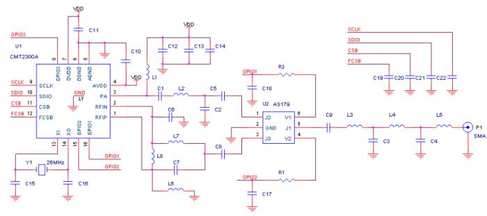 使用CMT2300A芯片设计开关射频匹配网络电路的详细概述