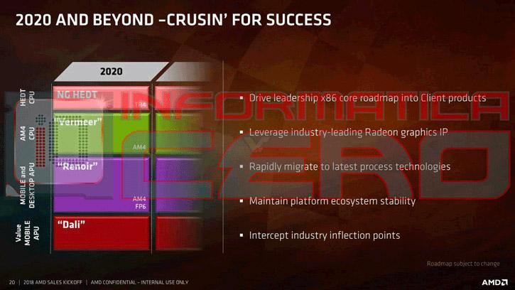 难以置信,AMD明年欲推12nm APU Dali