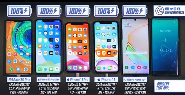 """凭借着没有5G的""""优势"""",iPhone 11 Pro Max续航超越华为Mate 30 Pro"""