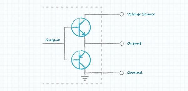 了解编码器输出信号,一招玩转电机控制