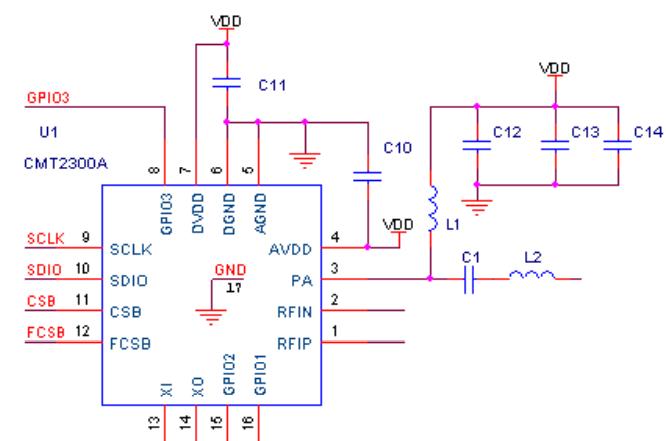 使用CMT2300A芯片设计射频匹配网络的数字信号和电源滤波电路与铺地